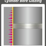 Cylinder Bore Glazing